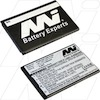 BlackBerry 9860 Replacement Battery