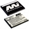 Samsung Galaxy W Battery