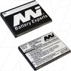 Samsung Galaxy Note Battery